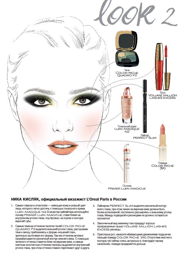 Как нанести макияж на рисунке