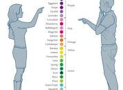 О тонкостях цветового восприятия